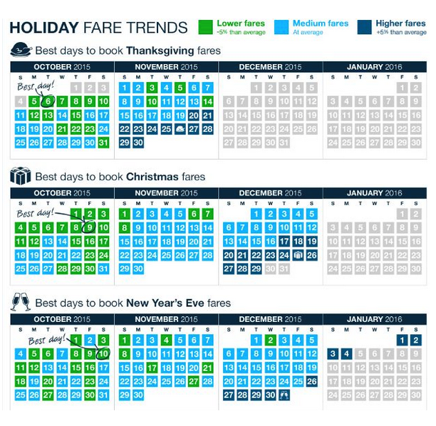 holiday airfare calendar